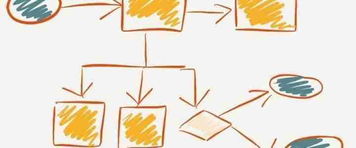 Organizadores gráficos para la evaluación